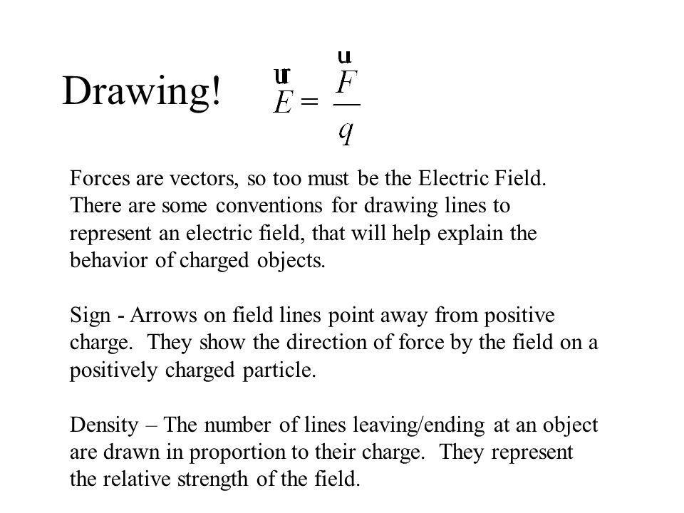 Drawing! Forces are vectors, so too must be the Electric Field.
