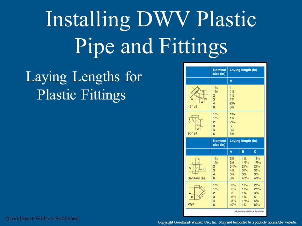 Installing DWV Plastic Pipe and Fittings