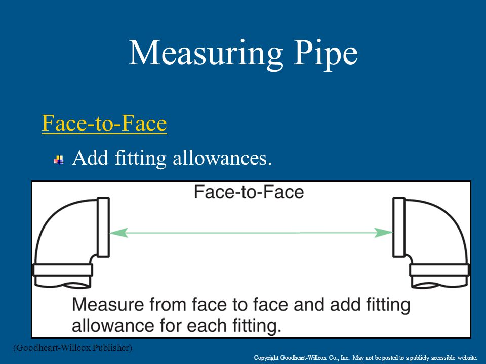 Measuring Pipe Face-to-Face Add fitting allowances.