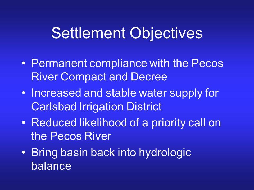 Settlement Objectives