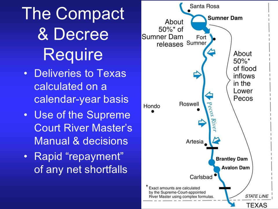 The Compact & Decree Require