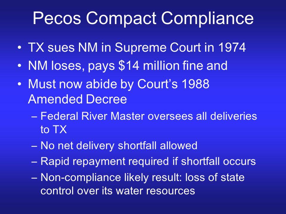 Pecos Compact Compliance