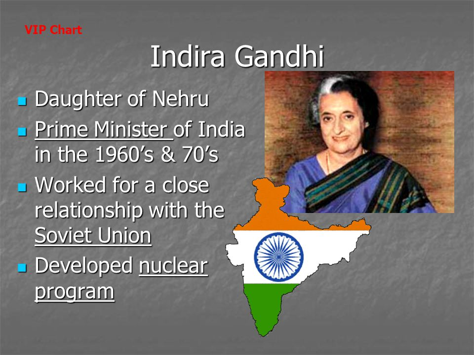 Indira Gandhi Daughter of Nehru