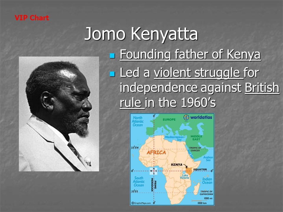 Jomo Kenyatta Founding father of Kenya