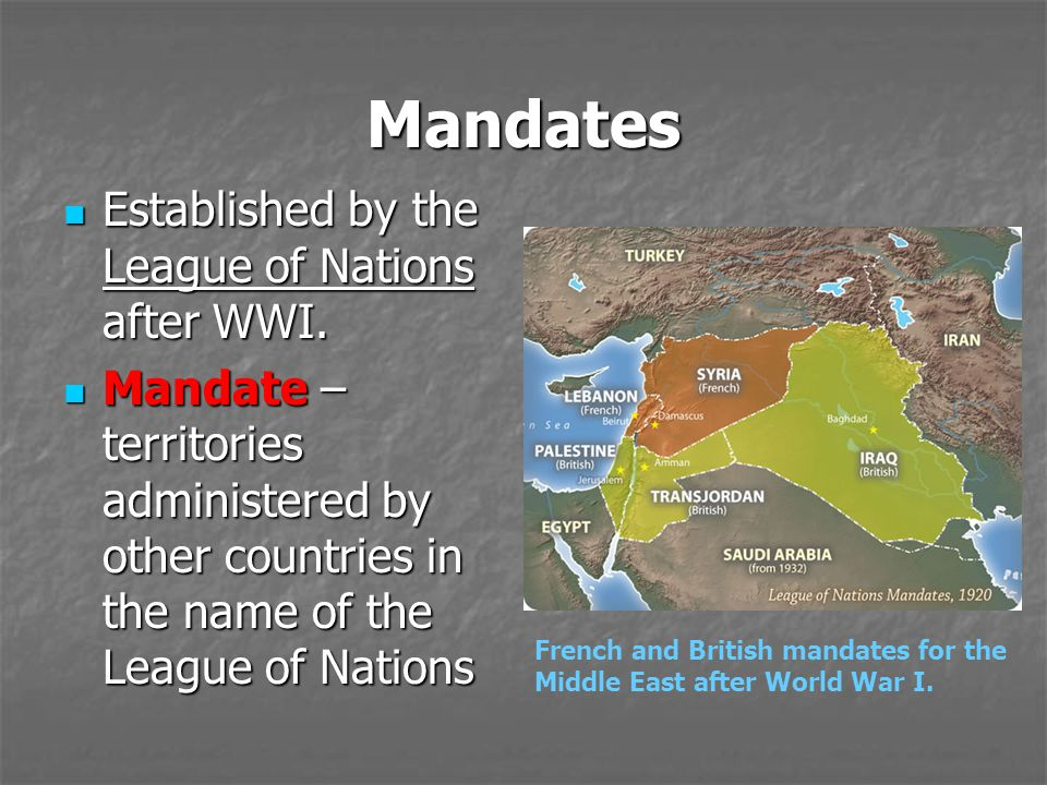 Mandates Established by the League of Nations after WWI.