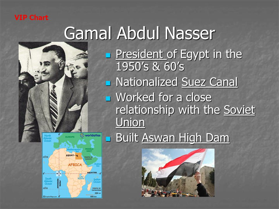 Gamal Abdul Nasser President of Egypt in the 1950's & 60's