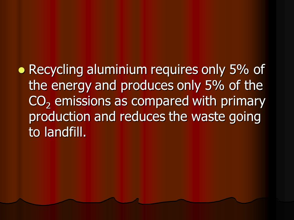 Recycling aluminium requires only 5% of the energy and produces only 5% of the CO2 emissions as compared with primary production and reduces the waste going to landfill.