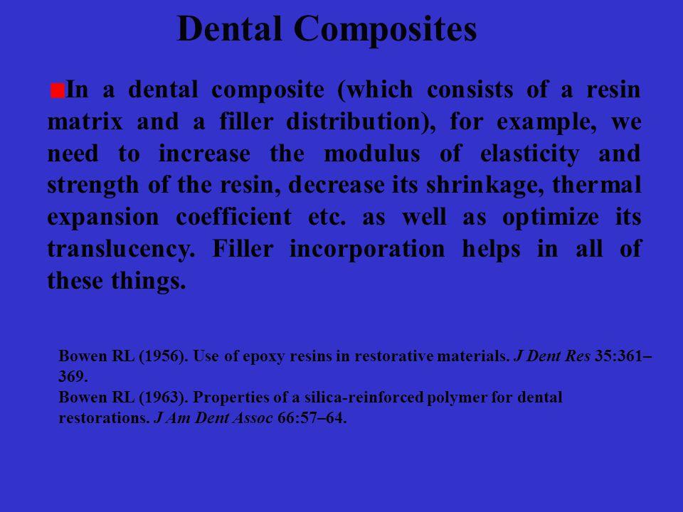 Dental Composites