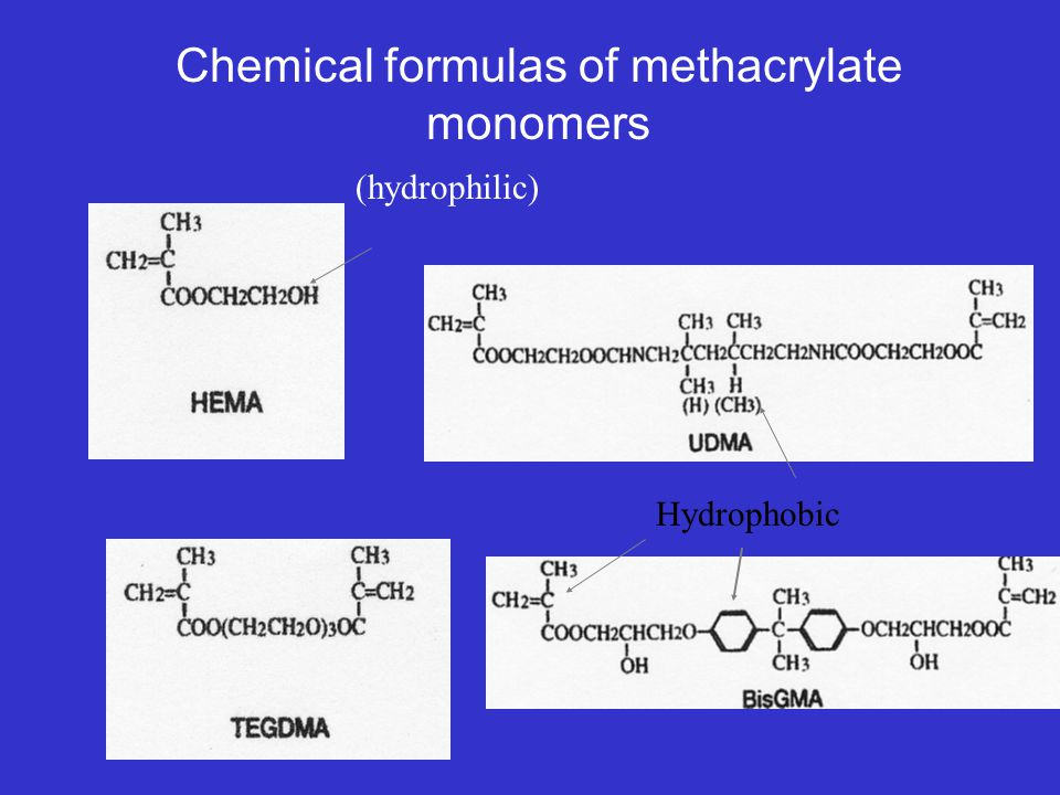 Chemical formulas of methacrylate monomers