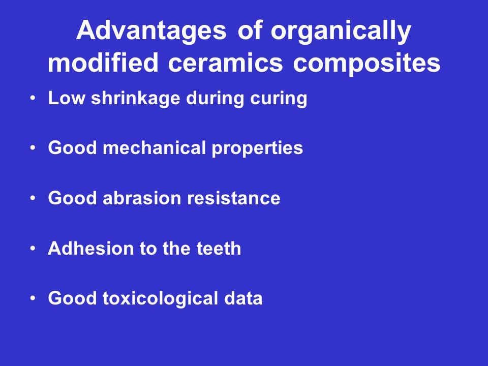 Advantages of organically modified ceramics composites