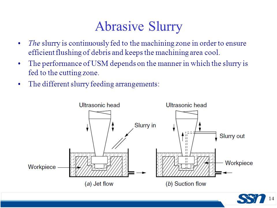 Abrasive Slurry