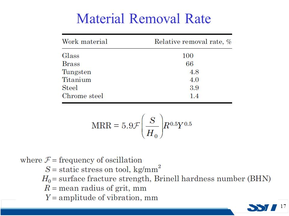 Material Removal Rate