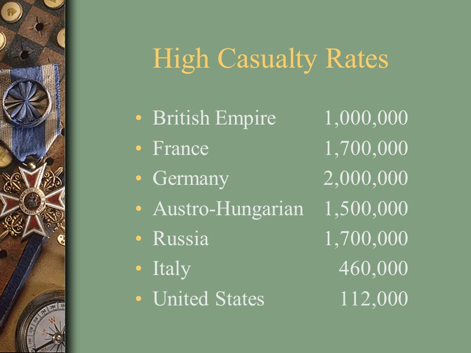 High Casualty Rates British Empire 1,000,000 France 1,700,000