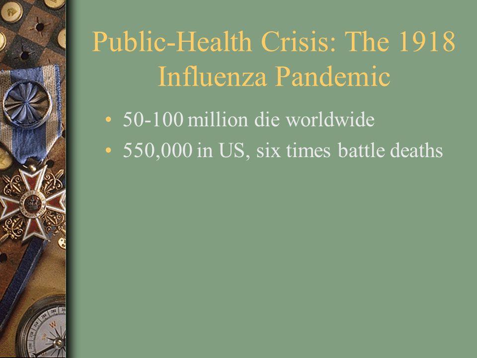 Public-Health Crisis: The 1918 Influenza Pandemic
