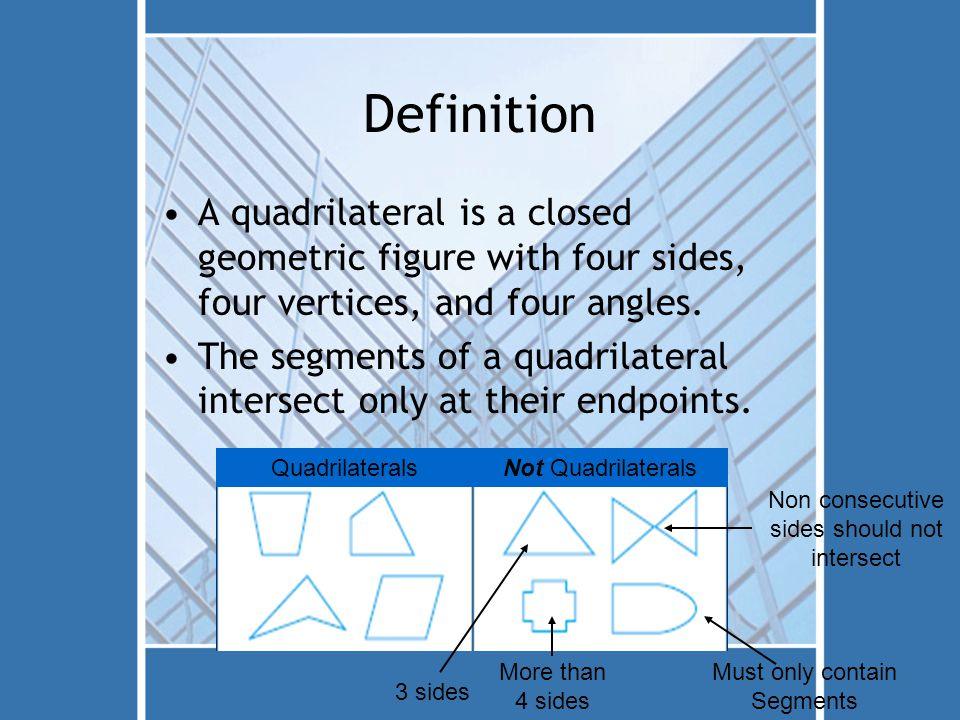 Definition A quadrilateral is a closed geometric figure with four sides, four vertices, and four angles.