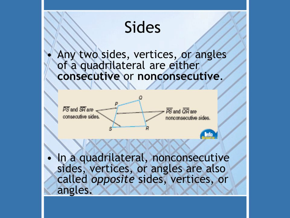 Sides Any two sides, vertices, or angles of a quadrilateral are either consecutive or nonconsecutive.