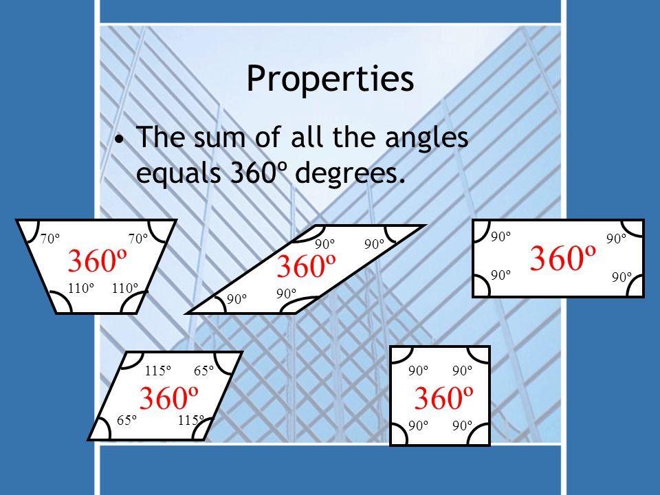 Properties The sum of all the angles equals 360º degrees. 110º. 70º. 360º. 90º. 360º. 90º. 360º.