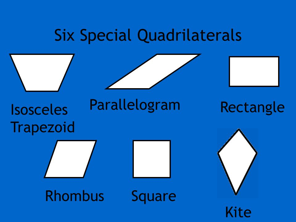 Six Special Quadrilaterals