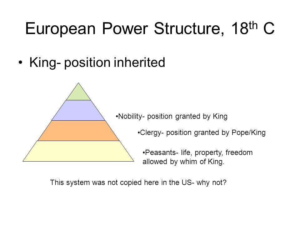 European Power Structure, 18th C