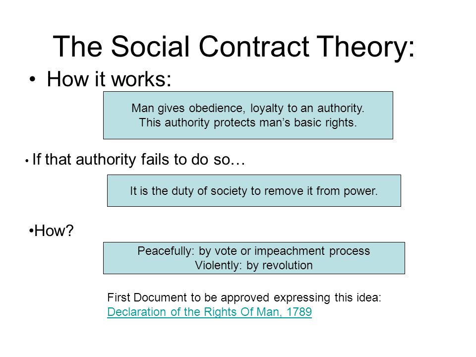 The Social Contract Theory: