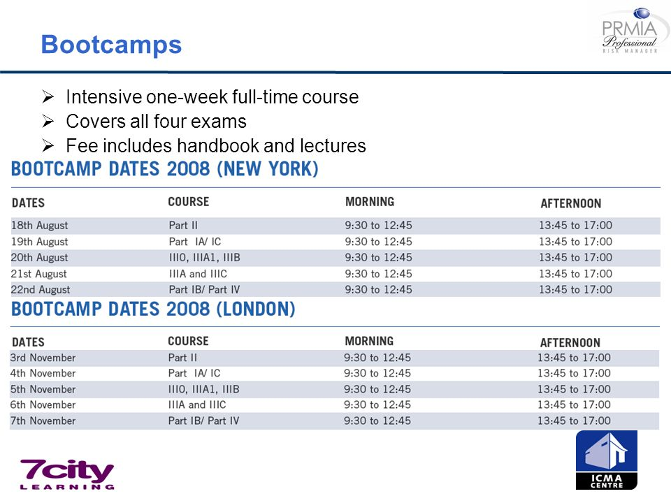 Bootcamps Intensive one-week full-time course Covers all four exams