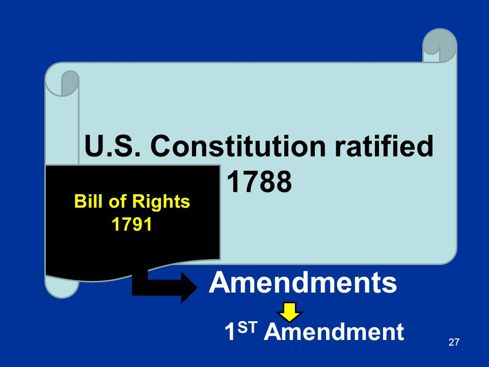 U.S. Constitution ratified 1788