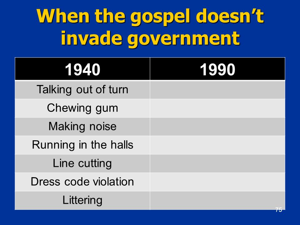 When the gospel doesn't invade government