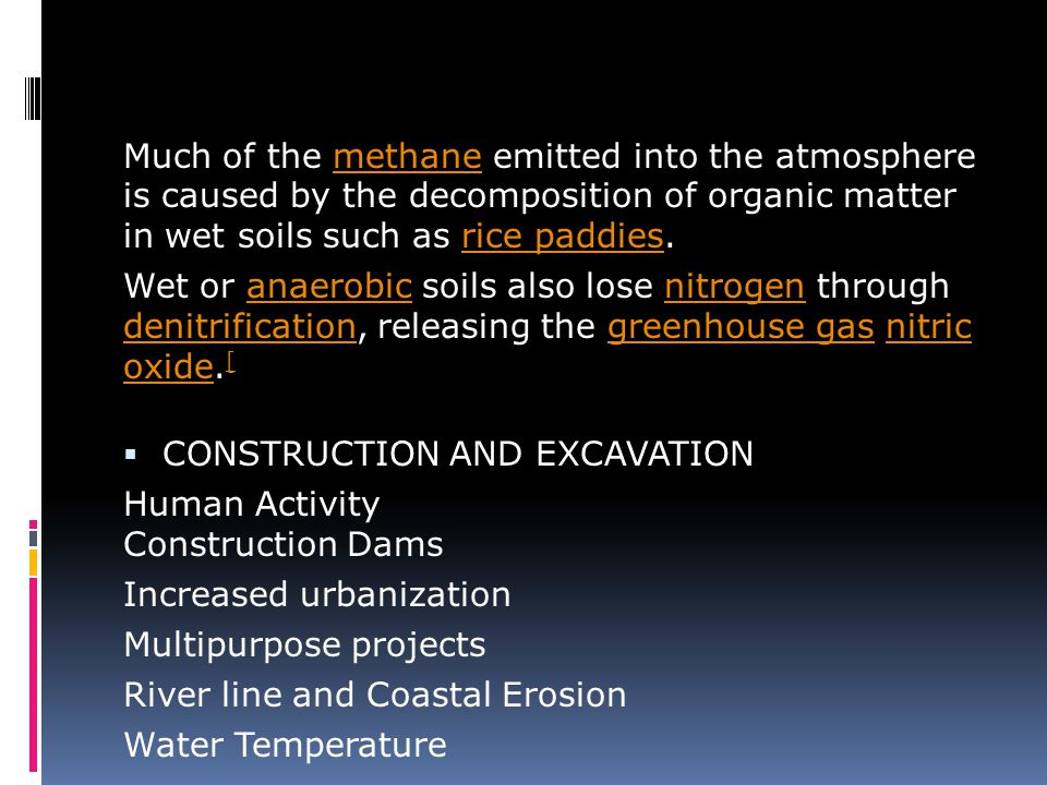 Much of the methane emitted into the atmosphere is caused by the decomposition of organic matter in wet soils such as rice paddies.
