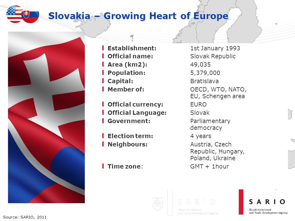 Slovakia – Growing Heart of Europe
