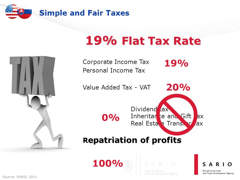 19% Flat Tax Rate 19% 20% 0% 100% Simple and Fair Taxes