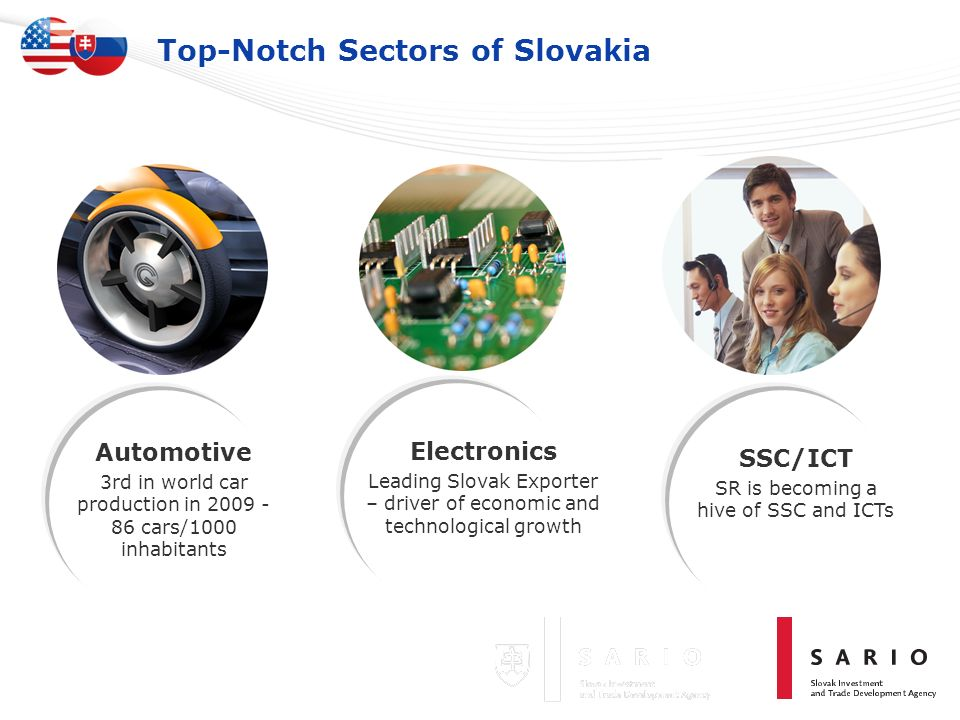 Top-Notch Sectors of Slovakia