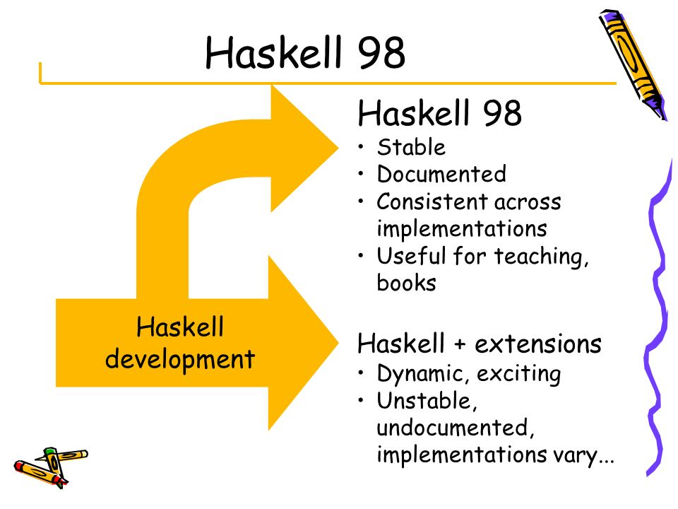 Haskell 98 Haskell 98 Haskell development Haskell + extensions Stable