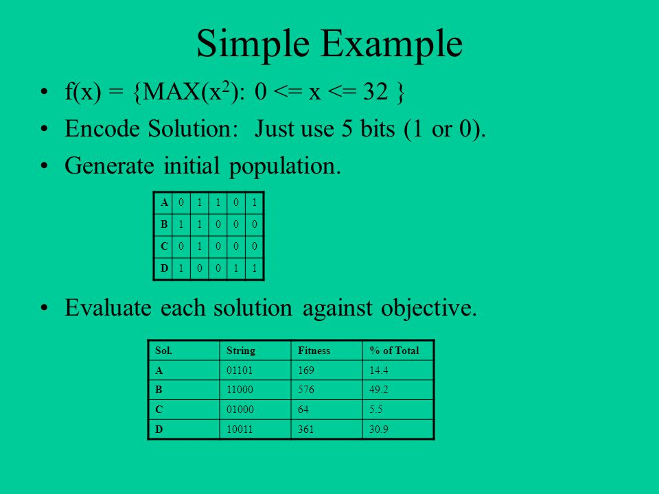 Simple Example f(x) = {MAX(x2): 0 <= x <= 32 }