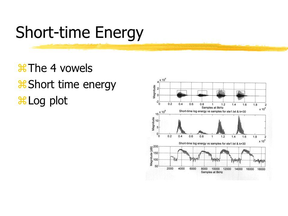 Short-time Energy The 4 vowels Short time energy Log plot