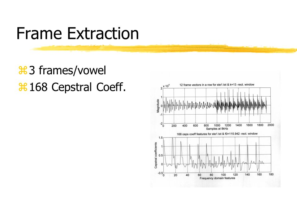 Frame Extraction 3 frames/vowel 168 Cepstral Coeff.