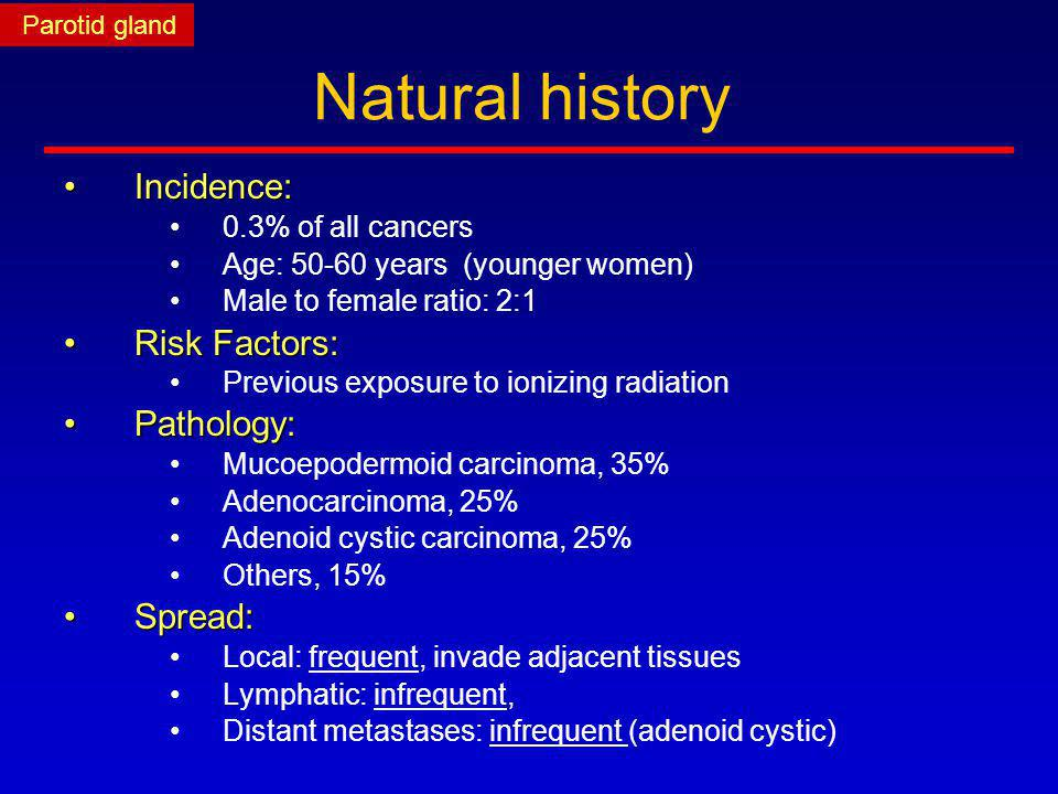 Natural history Incidence: Risk Factors: Pathology: Spread: