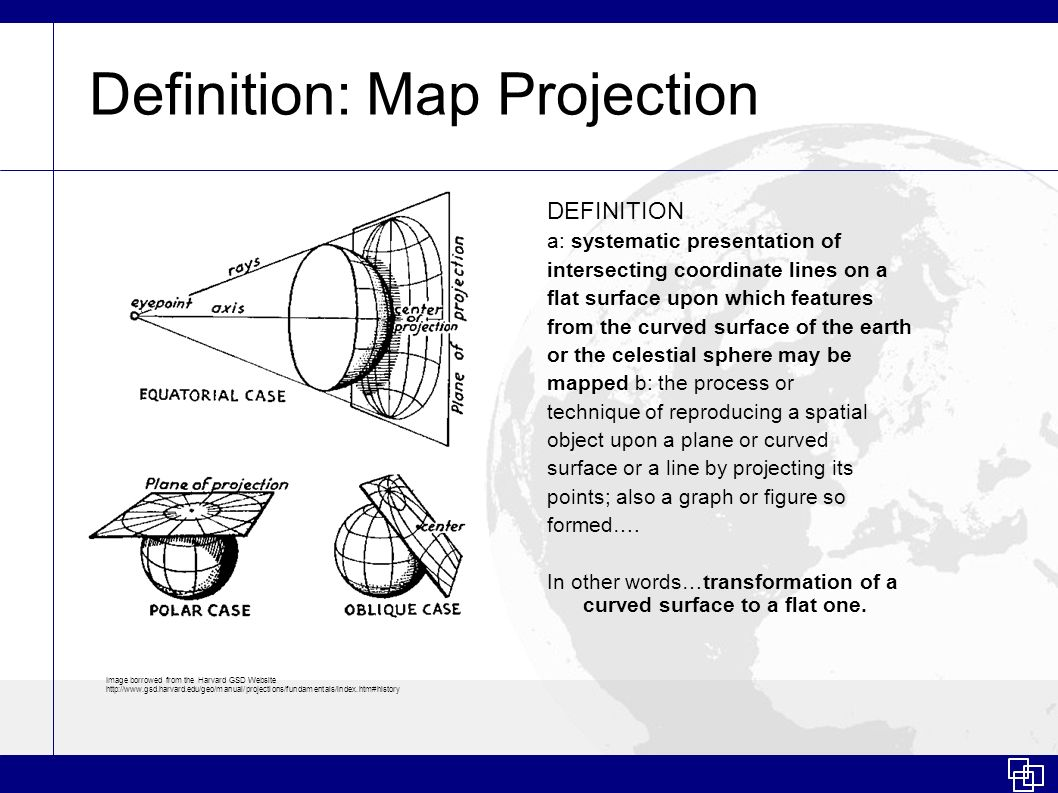 Define map projection - on
