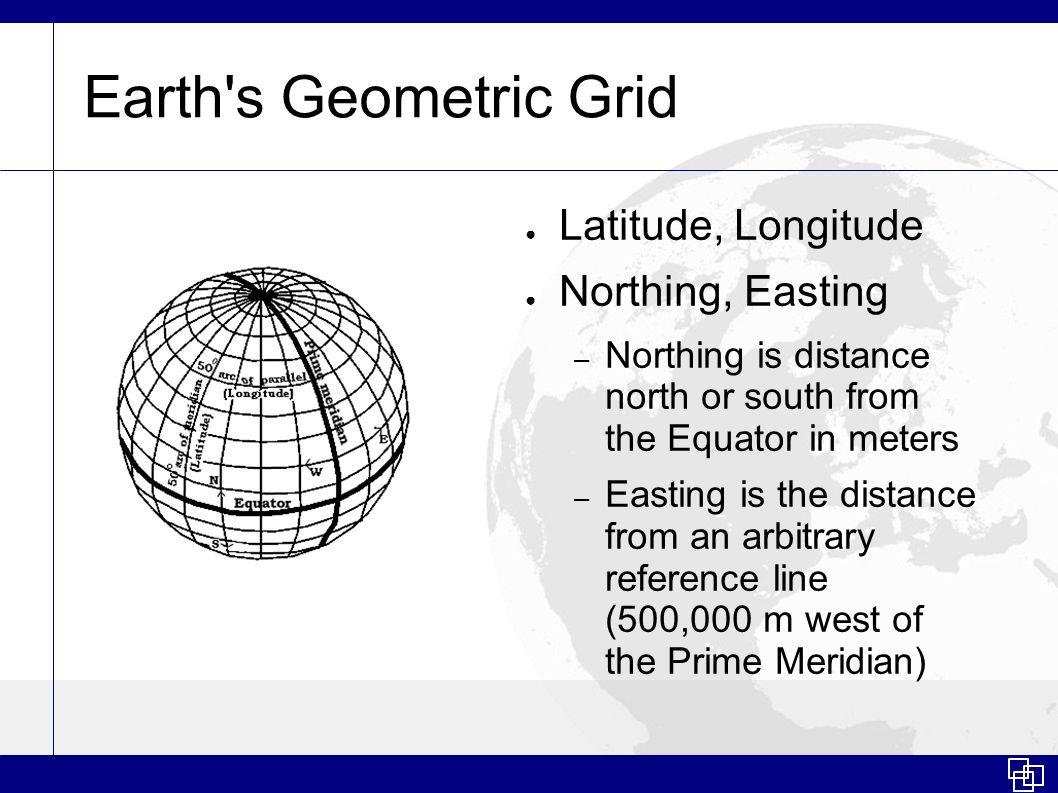 Earth s Geometric Grid Latitude, Longitude Northing, Easting