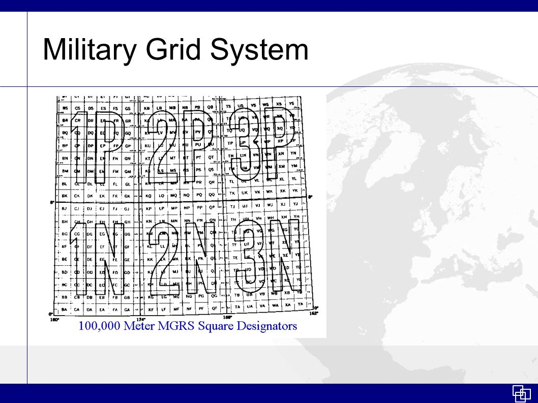 Military Grid System