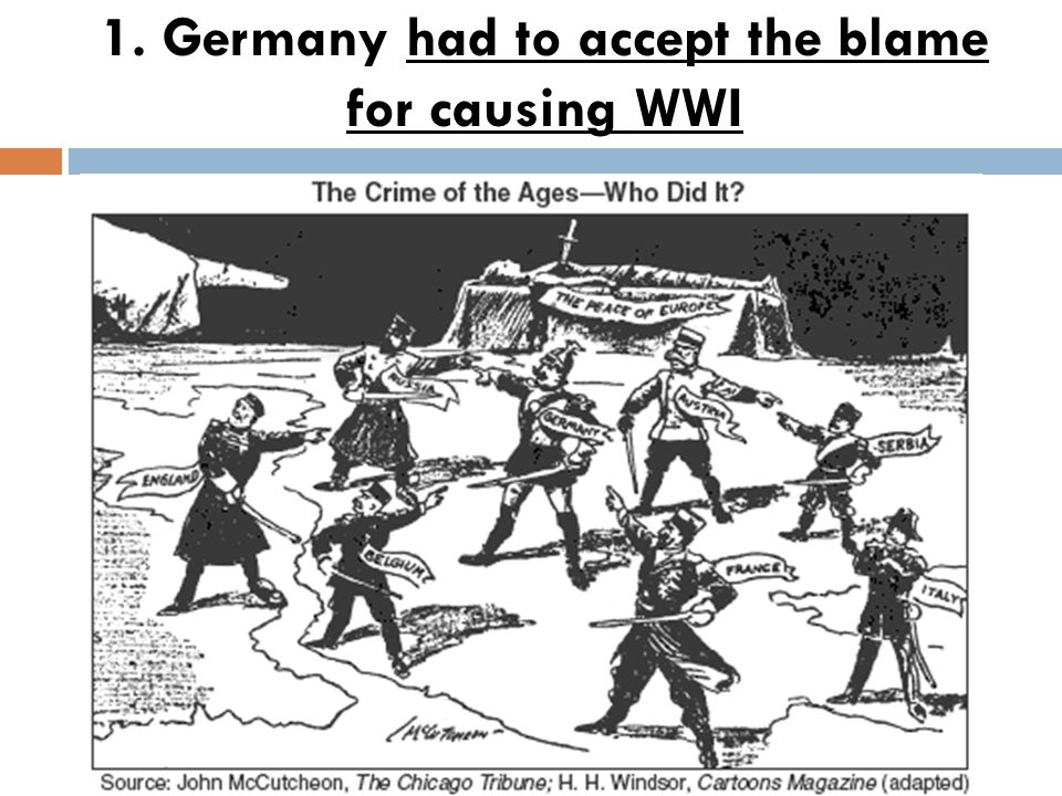 1. Germany had to accept the blame for causing WWI