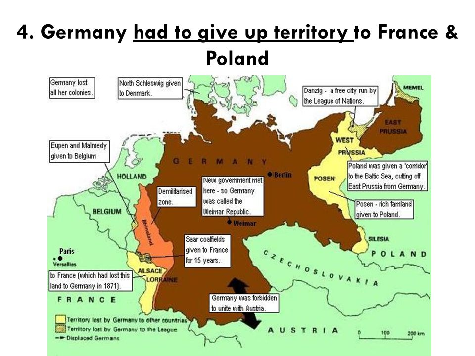 4. Germany had to give up territory to France & Poland