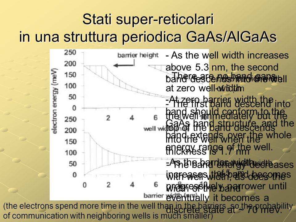 Stati super-reticolari in una struttura periodica GaAs/AlGaAs