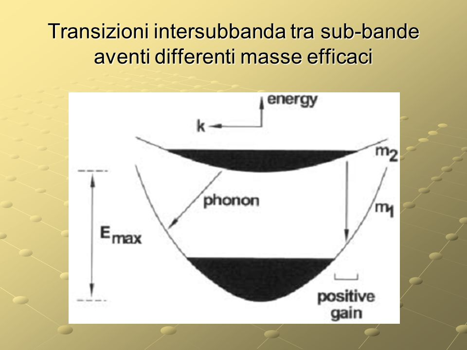 Transizioni intersubbanda tra sub-bande aventi differenti masse efficaci