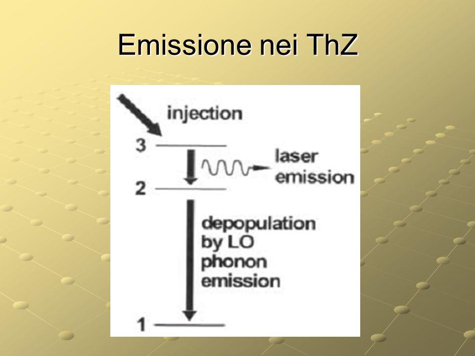 Emissione nei ThZ