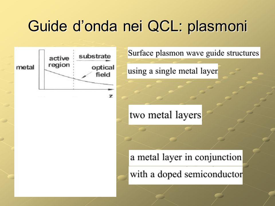 Guide d'onda nei QCL: plasmoni