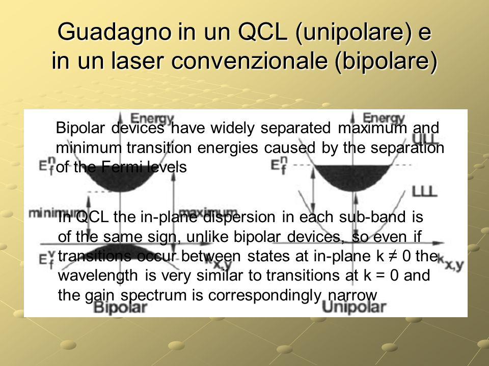 Guadagno in un QCL (unipolare) e in un laser convenzionale (bipolare)