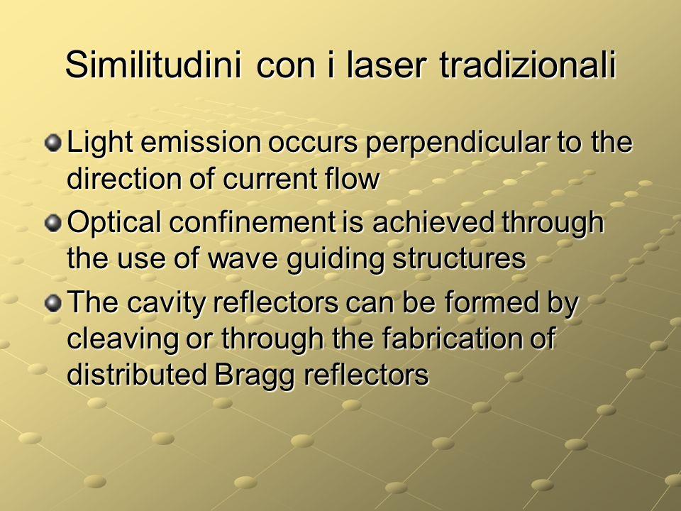 Similitudini con i laser tradizionali
