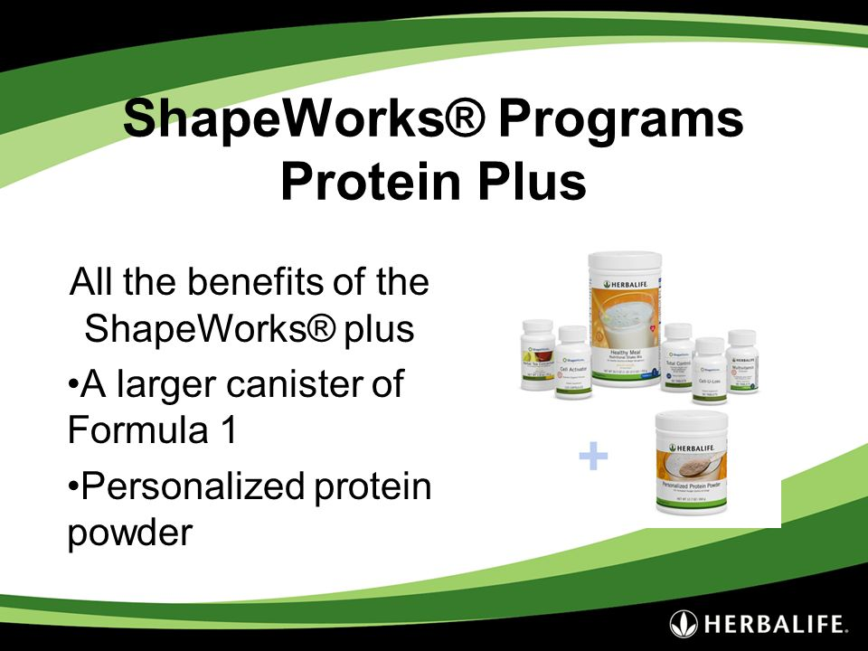ShapeWorks® Programs Protein Plus