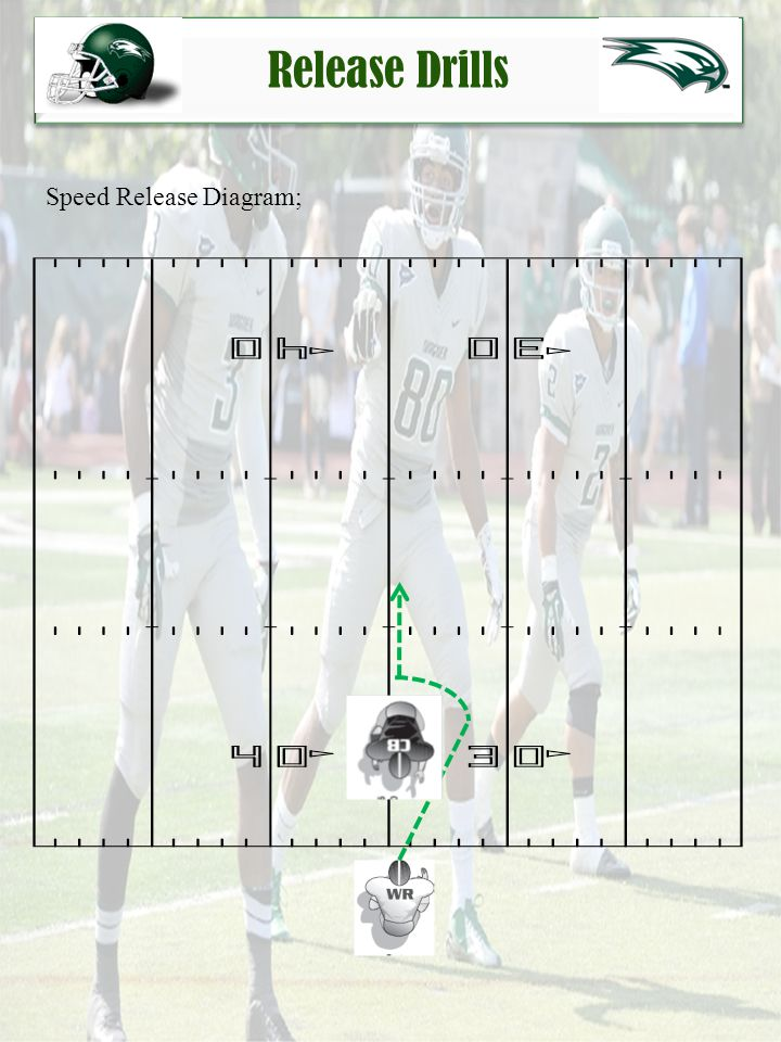 Release Drills Speed Release Diagram;
