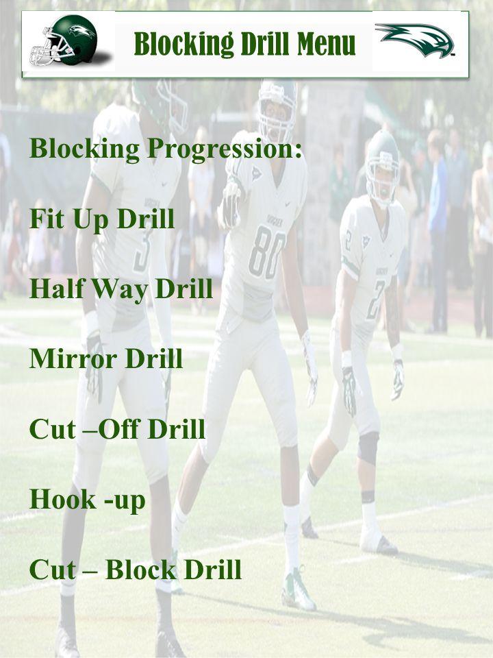 Blocking Drill Menu Blocking Progression: Fit Up Drill. Half Way Drill. Mirror Drill. Cut –Off Drill.